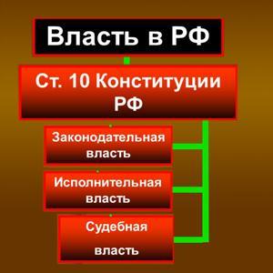 Органы власти Родионово-Несветайской